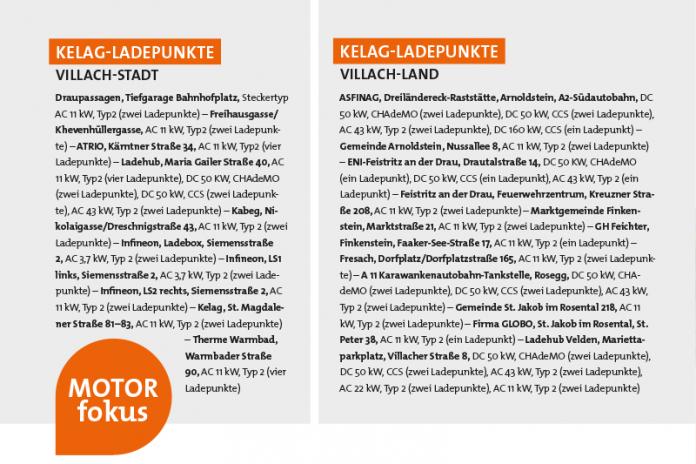 Kelag-Ladepunkt Villach Stadt und Villach Land